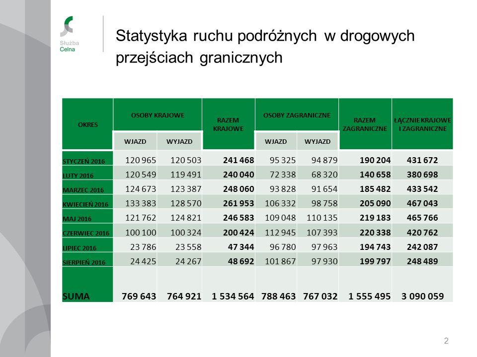 Ujawnienia papierosów 2014-2016 13