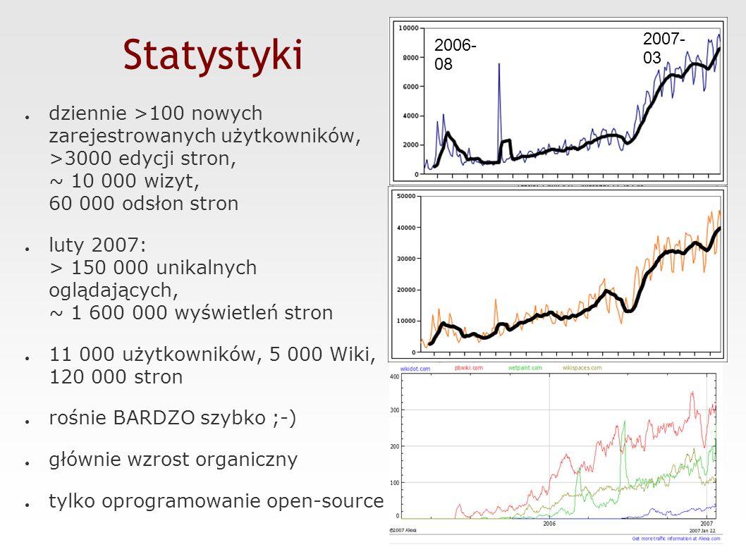 Co myślą użytkownicy.● Wikidot is a superb piece of work.
