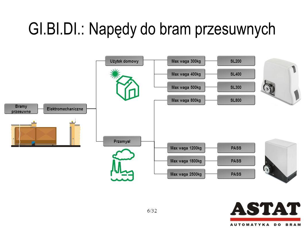 GI.BI.DI.: SL 200 – 400 i 800 Pełna kąpiel olejowa zwiększająca żywotność dla SL 400 - 800 Magnetyczne wyłączniki krańcowe System odblokowania awaryjnego Regulowane spowolnienie przed zatrzymaniem bramy Częstotliwość używania do 90% Zasilanie: 230V AC lub 24V DC Zastosowanie:  bramy o wadze do 500 kg dla SL 200 – 400  bramy o wadze do 800 kg dla SL 800 SC 230 Zasilanie główne: 230V AC Zasilanie silnika: 230V AC Funkcja furtki Regulacja siły Magnetyczne wyłączniki krańcowe (2 lub 4) Soft Stop, Soft Start Programowanie za pomocą dipów i trymerów SC 24, z tą różnicą, że: Zasilanie silnika: 24V DC Funkcja antyzgnieceniowa Możliwość zastosowania akumulatorów 7/32