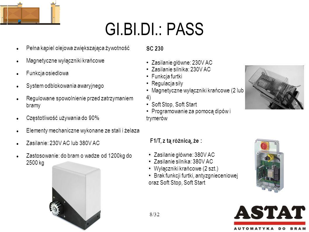 Elektromechaniczne Użytek domowy Przemysł Liniowe Kątowe Skrzydła do 2m Skrzydła do 3m BL12 ART BL230 ART MODO12 PodziemneSkrzydła do 3,5mGROUND PodziemneSkrzydła do 3,5mGROUND Skrzydła do 3,5m BL240 Skrzydła do 3,5m BL240 9/32 GI.BI.DI.: Napędy do bram skrzydłowych