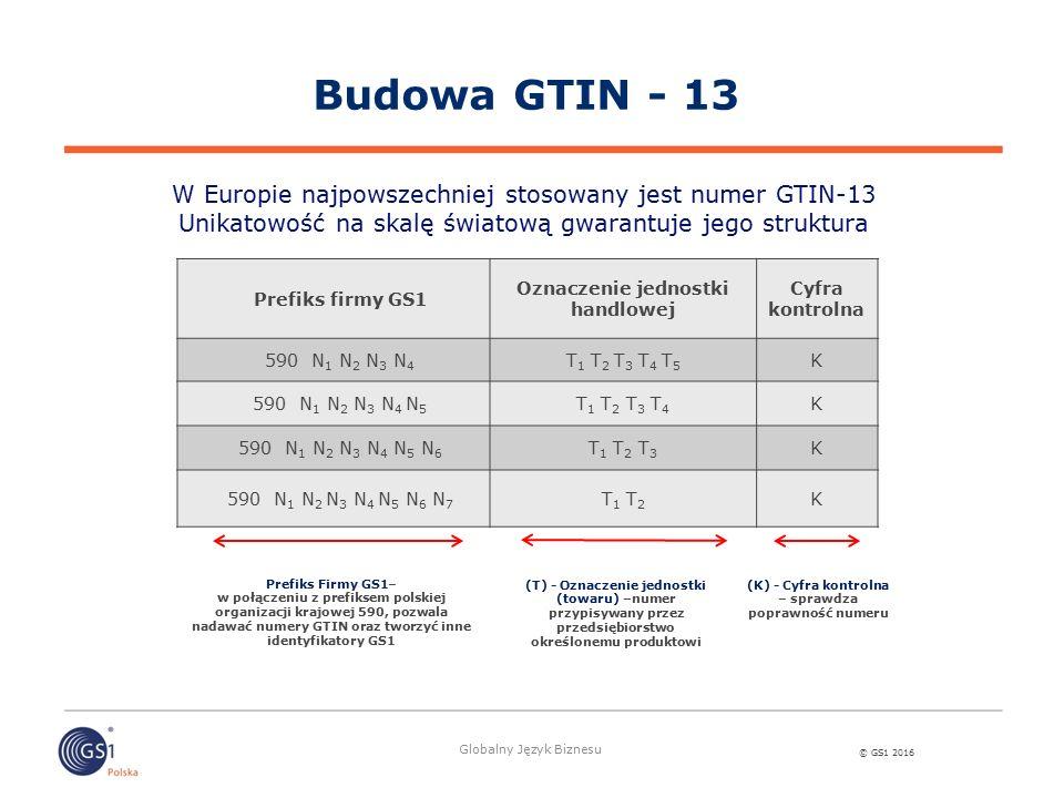 © GS1 2016 Globalny Język Biznesu Budowa GTIN - 13 W Europie najpowszechniej stosowany jest numer GTIN-13 Unikatowość na skalę światową gwarantuje jeg