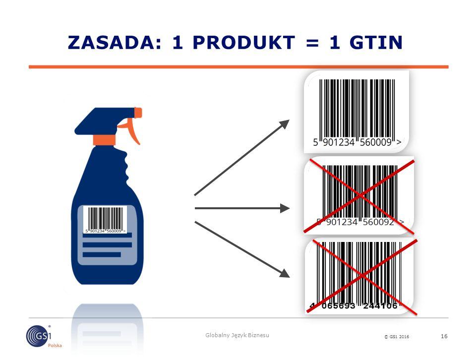 © GS1 2016 Globalny Język Biznesu 16 ZASADA: 1 PRODUKT = 1 GTIN