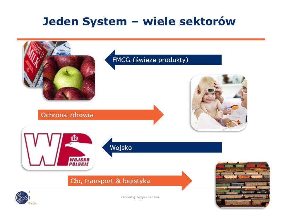 © GS1 2016 Globalny Język Biznesu Jeden System – wiele sektorów 7 FMCG (świeże produkty) Ochrona zdrowia Cło, transport & logistyka Wojsko