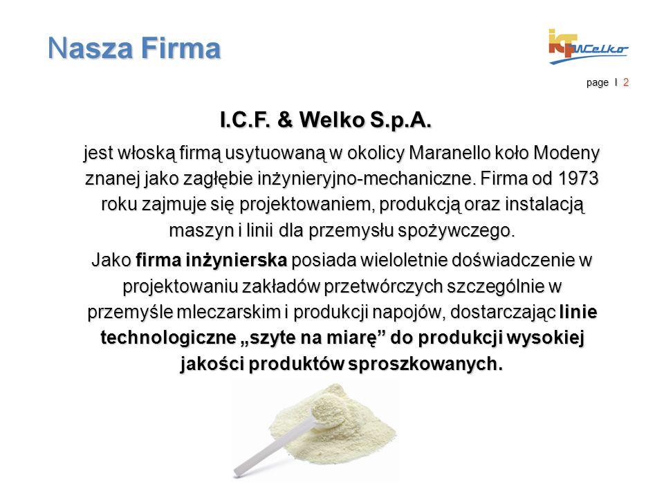 I.C.F. & Welko S.p.A. jest włoską firmą usytuowaną w okolicy Maranello koło Modeny znanej jako zagłębie inżynieryjno-mechaniczne. Firma od 1973 roku z