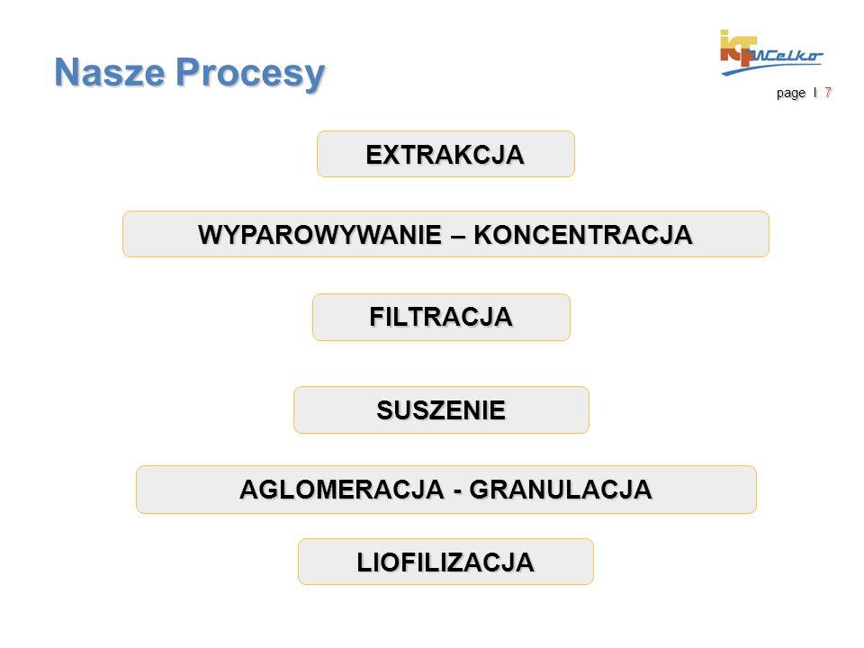 Nasze Procesy Nasze Procesy page I 7