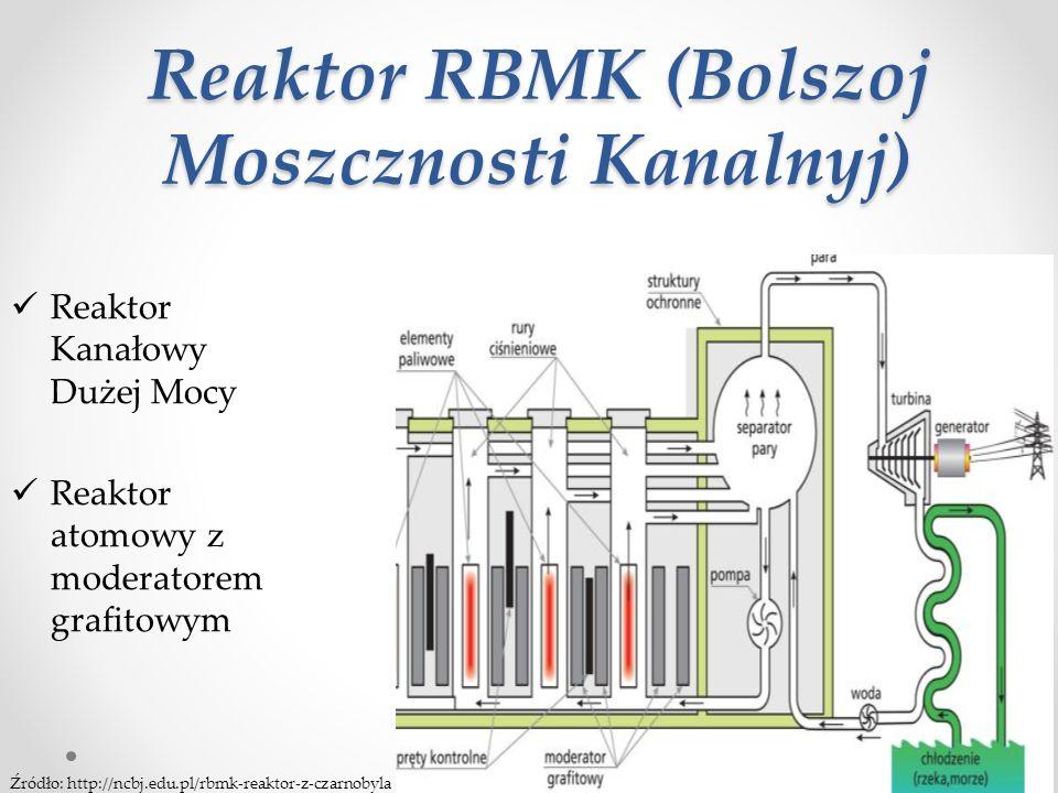 Reaktor RBMK (Bolszoj Moszcznosti Kanalnyj) Reaktor Kanałowy Dużej Mocy Reaktor atomowy z moderatorem grafitowym Źródło: http://ncbj.edu.pl/rbmk-reaktor-z-czarnobyla