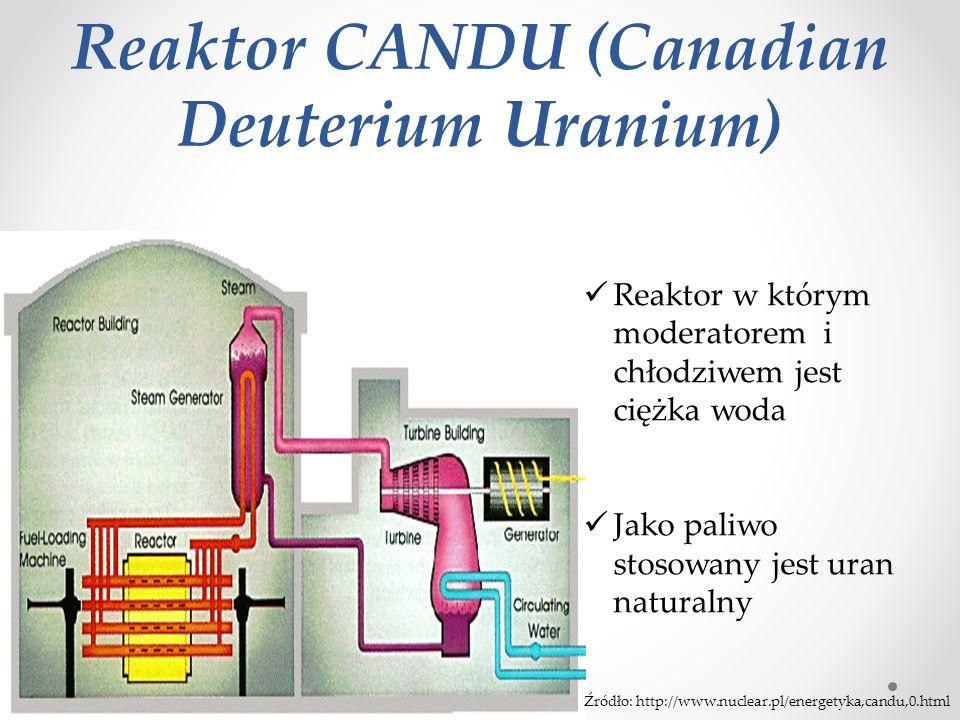 Reaktor CANDU (Canadian Deuterium Uranium) Reaktor w którym moderatorem i chłodziwem jest ciężka woda Jako paliwo stosowany jest uran naturalny Źródło: http://www.nuclear.pl/energetyka,candu,0.html