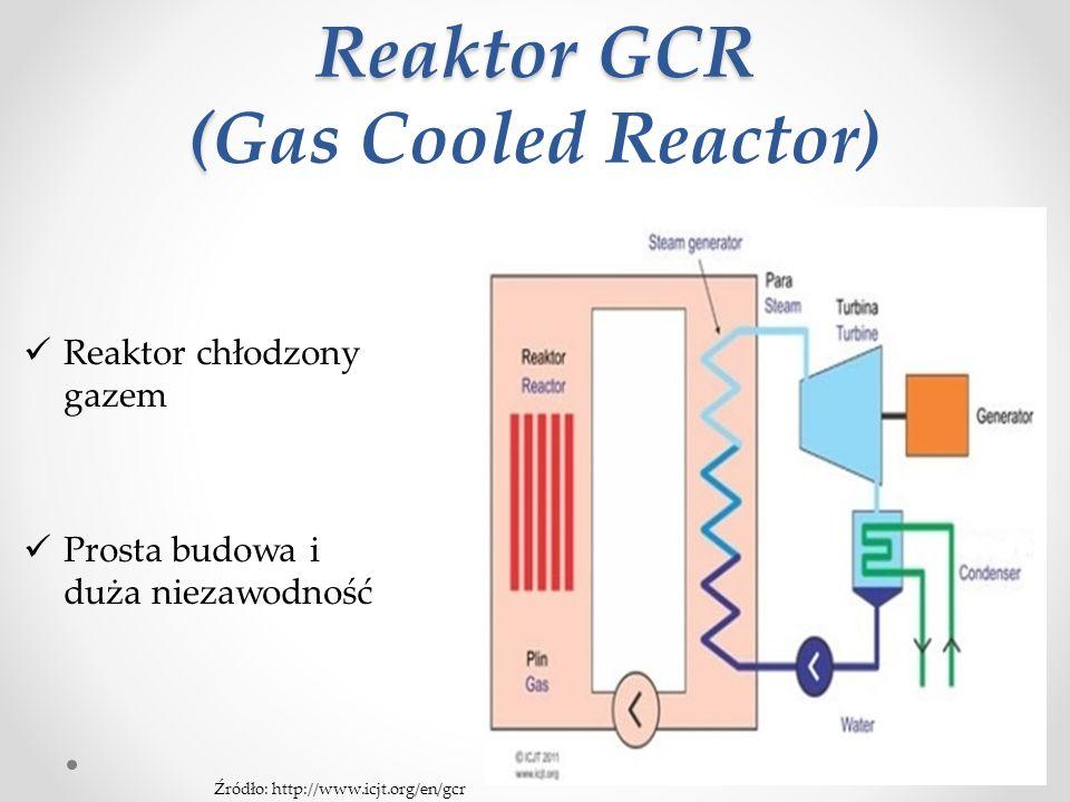Reaktor GCR ( Reaktor GCR (Gas Cooled Reactor) Reaktor chłodzony gazem Prosta budowa i duża niezawodność Źródło: http://www.icjt.org/en/gcr