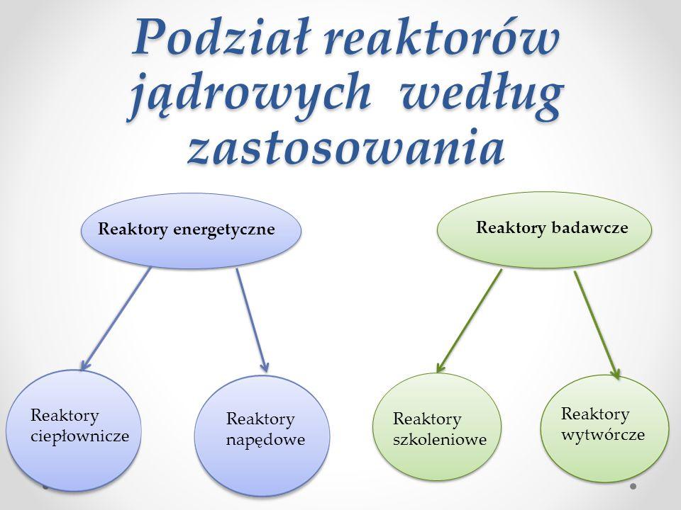 Podział reaktorów według chłodziwa 1.Ciśnieniowe reaktory wodne PWR (Presurized Water Reactor) 2.