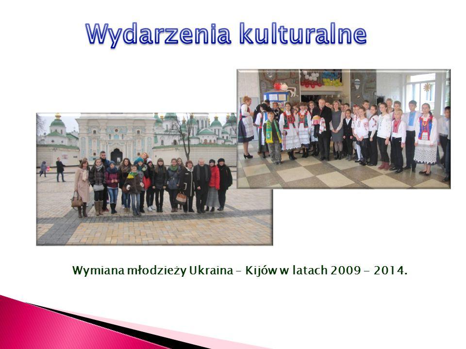 Wymiana młodzieży Ukraina – Kijów w latach 2009 - 2014.