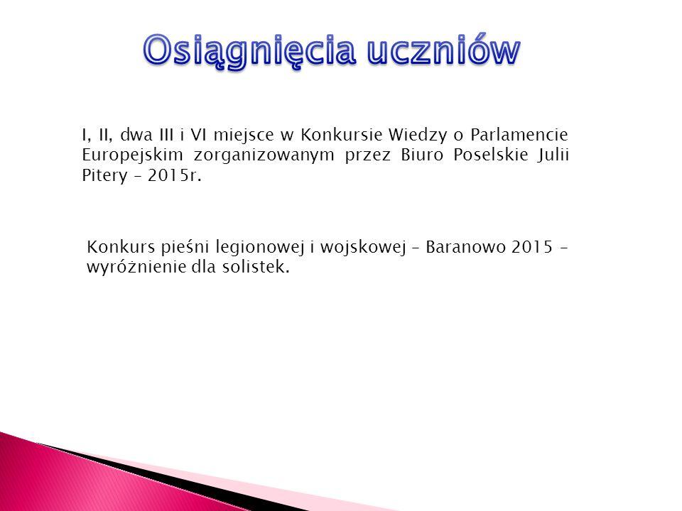 I, II, dwa III i VI miejsce w Konkursie Wiedzy o Parlamencie Europejskim zorganizowanym przez Biuro Poselskie Julii Pitery – 2015r.