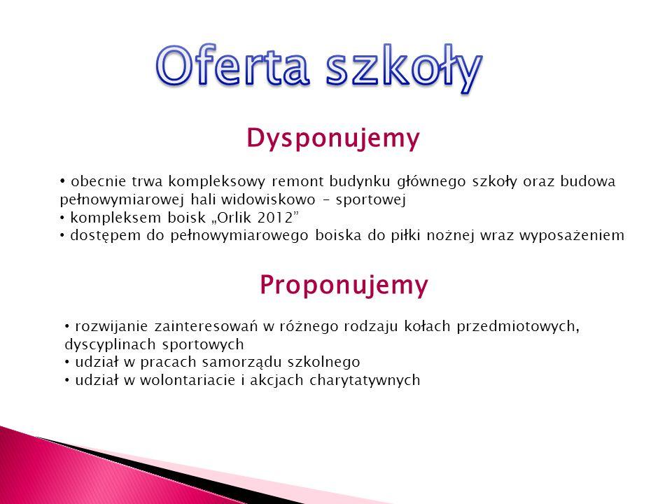 Dyrektor szkoły Nauczyciele mgr Jolanta Bączek mgr Ambroziak Bożena mgr Cołosiński Grzegorz mgr Duda Marlena mgr Hass Agnieszka ks.