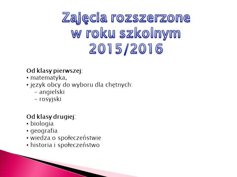 Apel z okazji Święta Niepodległości dla społeczności lokalnej – 2011r.