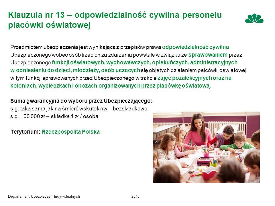 Departament Ubezpieczeń Indywidualnych2016 Klauzula nr 13 – odpowiedzialność cywilna personelu placówki oświatowej Przedmiotem ubezpieczenia jest wynikająca z przepisów prawa odpowiedzialność cywilna Ubezpieczonego wobec osób trzecich za zdarzenia powstałe w związku ze sprawowaniem przez Ubezpieczonego funkcji oświatowych, wychowawczych, opiekuńczych, administracyjnych w odniesieniu do dzieci, młodzieży, osób uczących się objętych działaniem palcówki oświatowej, w tym funkcji sprawowanych przez Ubezpieczonego w trakcie zajęć pozalekcyjnych oraz na koloniach, wycieczkach i obozach organizowanych przez placówkę oświatową.