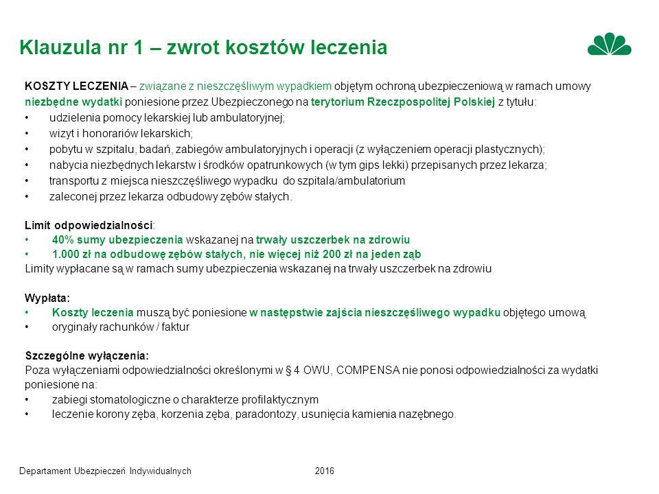 Departament Ubezpieczeń Indywidualnych2016 Klauzula nr 1 – zwrot kosztów leczenia KOSZTY LECZENIA – związane z nieszczęśliwym wypadkiem objętym ochroną ubezpieczeniową w ramach umowy niezbędne wydatki poniesione przez Ubezpieczonego na terytorium Rzeczpospolitej Polskiej z tytułu: udzielenia pomocy lekarskiej lub ambulatoryjnej; wizyt i honorariów lekarskich; pobytu w szpitalu, badań, zabiegów ambulatoryjnych i operacji (z wyłączeniem operacji plastycznych); nabycia niezbędnych lekarstw i środków opatrunkowych (w tym gips lekki) przepisanych przez lekarza; transportu z miejsca nieszczęśliwego wypadku do szpitala/ambulatorium zaleconej przez lekarza odbudowy zębów stałych.