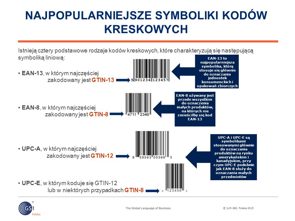 © ILiM-GS1 Polska 2015 NAJPOPULARNIEJSZE SYMBOLIKI KODÓW KRESKOWYCH Istnieją cztery podstawowe rodzaje kodów kreskowych, które charakteryzują się następującą symboliką liniową: EAN-13, w którym najczęściej zakodowany jest GTIN-13 EAN-8, w którym najczęściej zakodowany jest GTIN-8 UPC-A, w którym najczęściej zakodowany jest GTIN-12 UPC-E, w którym koduje się GTIN-12 lub w niektórych przypadkach GTIN-8 UPC-A i UPC-E są symbolikami stosowanymi głównie do oznaczania produktów na rynku amerykańskim i kanadyjskim, przy czym UPC-E podobnie jak EAN-8 służy do oznaczania małych przedmiotów EAN-13 to najpopularniejsza symbolika, którą stosuje się głównie do oznaczania jednostek konsumenckich i opakowań zbiorczych EAN-8 używany jest przede wszystkim do oznaczenia małych produktów, na których nie zmieściłby się kod EAN-13