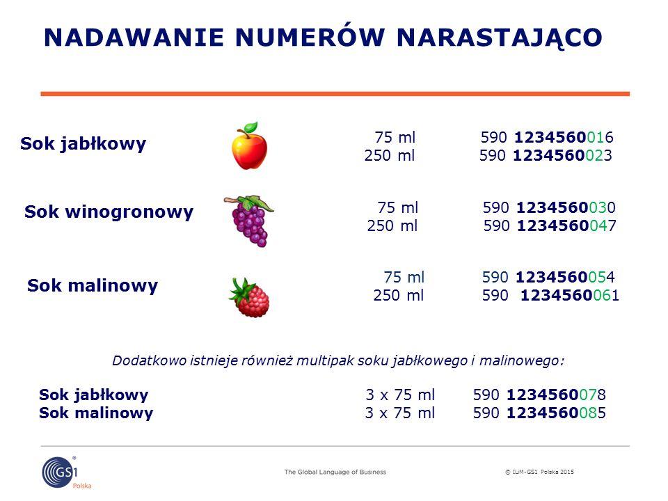 © ILiM-GS1 Polska 2015 75 ml 590 1234560016 250 ml 590 1234560023 NADAWANIE NUMERÓW NARASTAJĄCO Sok jabłkowy Sok winogronowy Sok malinowy 75 ml 590 1234560030 250 ml 590 1234560047 75 ml 590 1234560054 250 ml 590 1234560061 Dodatkowo istnieje również multipak soku jabłkowego i malinowego: Sok jabłkowy 3 x 75 ml 590 1234560078 Sok malinowy 3 x 75 ml 590 1234560085