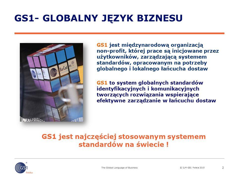 © ILiM-GS1 Polska 2015 GS1- GLOBALNY JĘZYK BIZNESU 2 GS1 jest międzynarodową organizacją non-profit, której prace są inicjowane przez użytkowników, zarządzającą systemem standardów, opracowanym na potrzeby globalnego i lokalnego łańcucha dostaw GS1 to system globalnych standardów identyfikacyjnych i komunikacyjnych tworzących rozwiązania wspierające efektywne zarządzanie w łańcuchu dostaw GS1 jest najczęściej stosowanym systemem standardów na świecie !