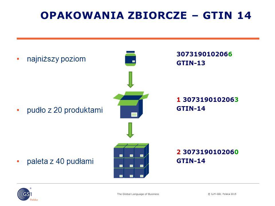 © ILiM-GS1 Polska 2015 3073190102066 GTIN-13 1 3073190102063 GTIN-14 2 3073190102060 GTIN-14 najniższy poziom pudło z 20 produktami paleta z 40 pudłami OPAKOWANIA ZBIORCZE – GTIN 14