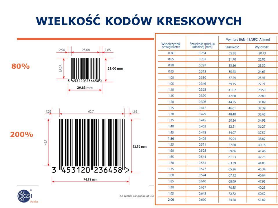 © ILiM-GS1 Polska 2015 WIELKOŚĆ KODÓW KRESKOWYCH 24 80% 200%