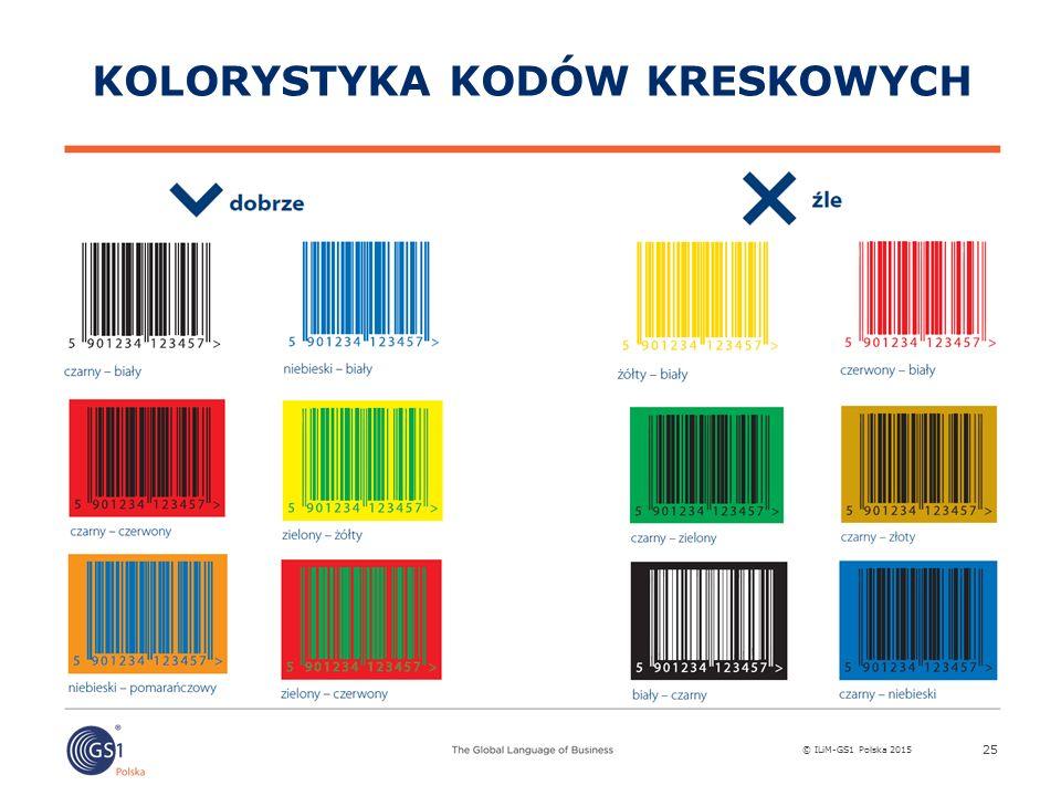 © ILiM-GS1 Polska 2015 KOLORYSTYKA KODÓW KRESKOWYCH 25