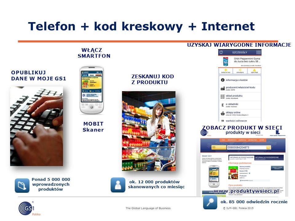 © ILiM-GS1 Polska 2015 WŁĄCZ SMARTFON ZOBACZ PRODUKT W SIECI ZESKANUJ KOD Z PRODUKTU UZYSKAJ WIARYGODNE INFORMACJE Telefon + kod kreskowy + Internet Ponad 5 000 000 wprowadzonych produktów ok.