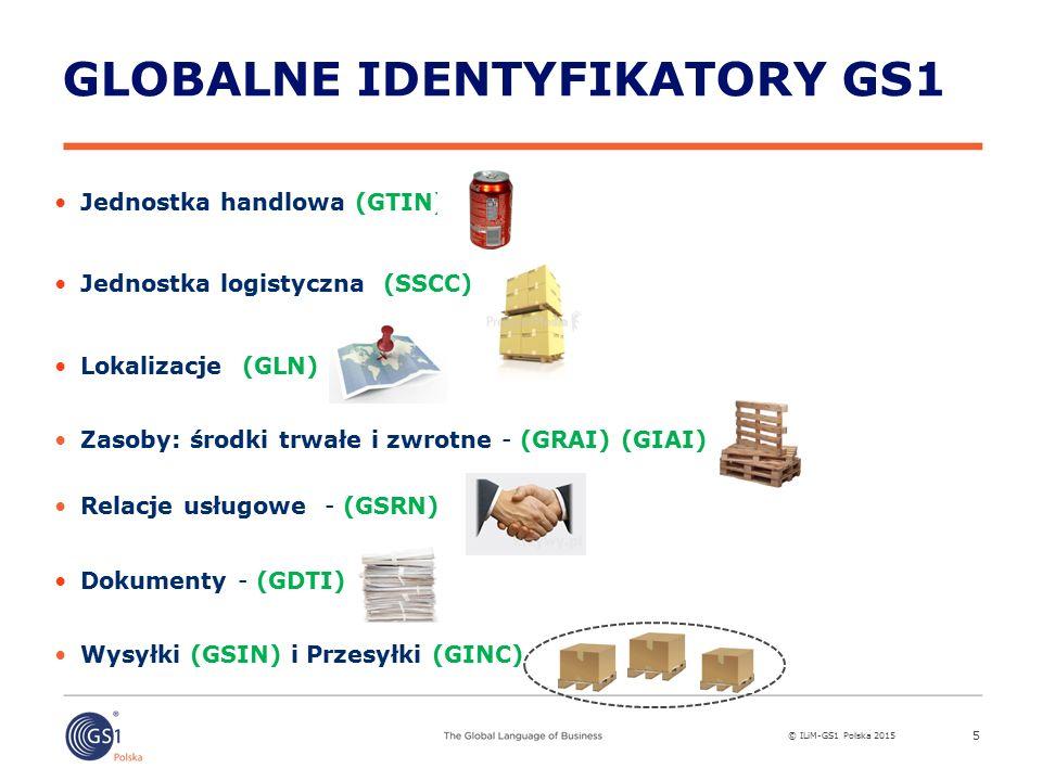 © ILiM-GS1 Polska 2015 6 GS1 spełnia potrzeby wszystkich firm będących uczestnikami łańcucha dostaw bez względu na sektor prowadzonej działalności
