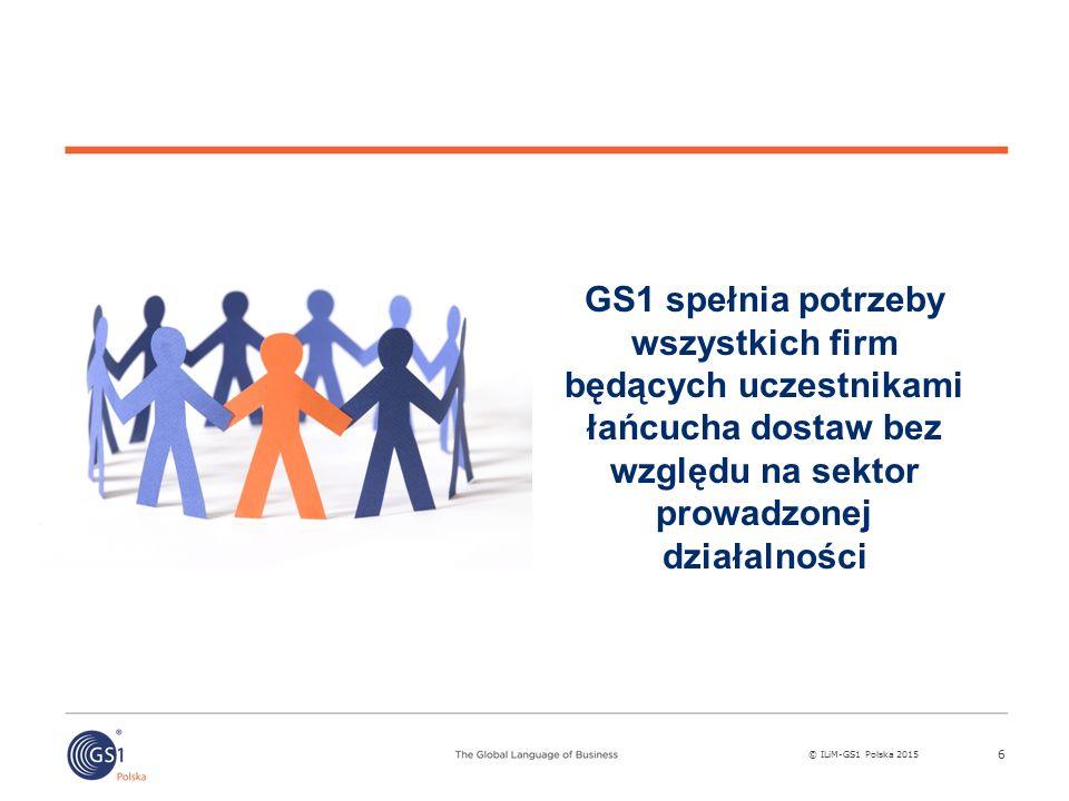 © ILiM-GS1 Polska 2015 agata.horzela@gs1pl.org +48 61 8504971 Dziękuję Agata Horzela