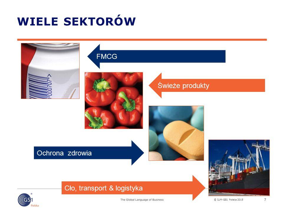 © ILiM-GS1 Polska 2015 WIELE SEKTORÓW 7 FMCG Świeże produkty Ochrona zdrowia Cło, transport & logistyka