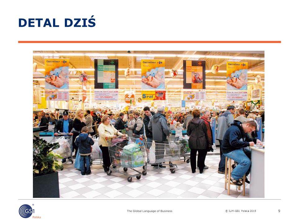 © ILiM-GS1 Polska 2015 DETAL DZIŚ 9