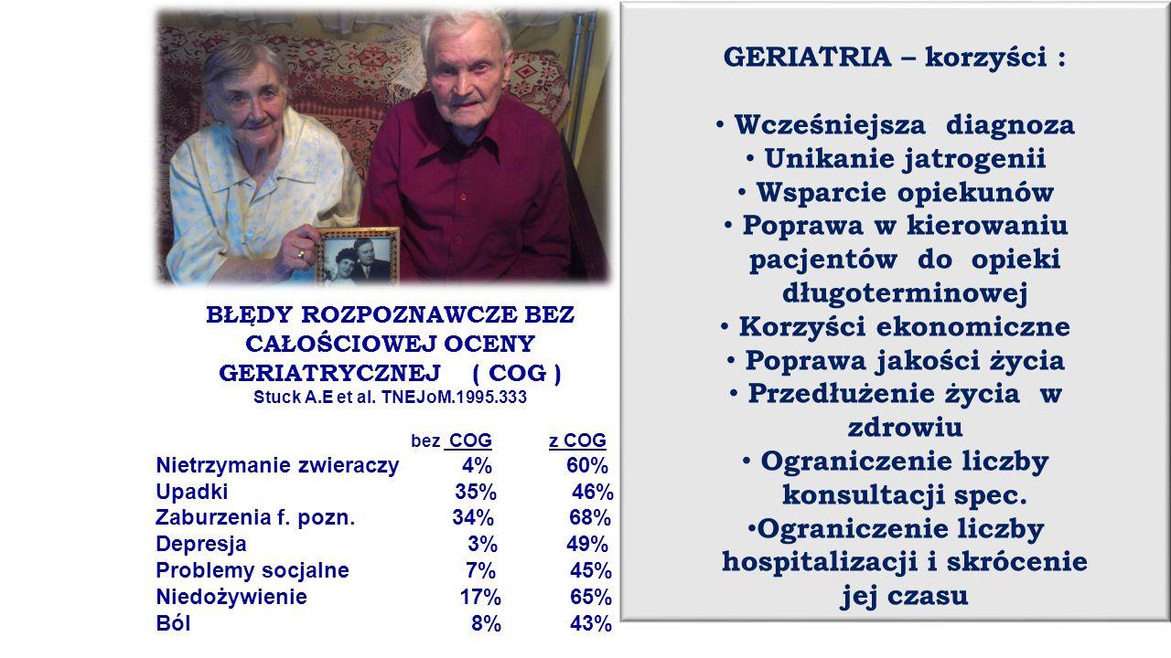 GERIATRIA – korzyści : Wcześniejsza diagnoza Unikanie jatrogenii Wsparcie opiekunów Poprawa w kierowaniu pacjentów do opieki długoterminowej Korzyści