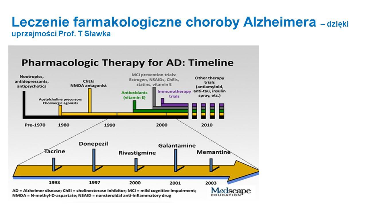 Leczenie farmakologiczne choroby Alzheimera – dzięki uprzejmości Prof. T Sławka