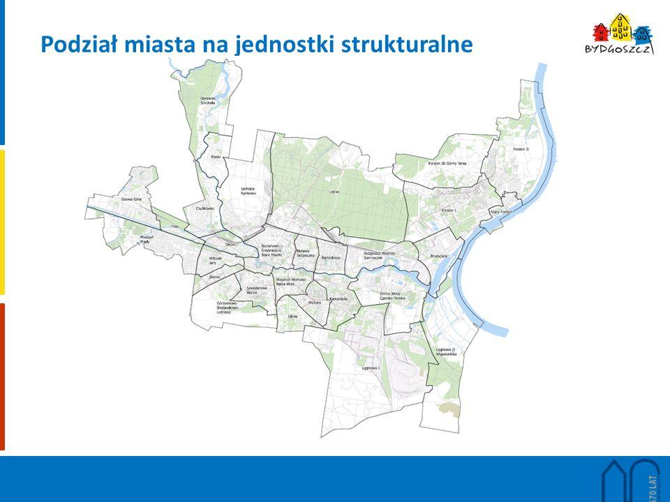 Podział miasta na jednostki strukturalne