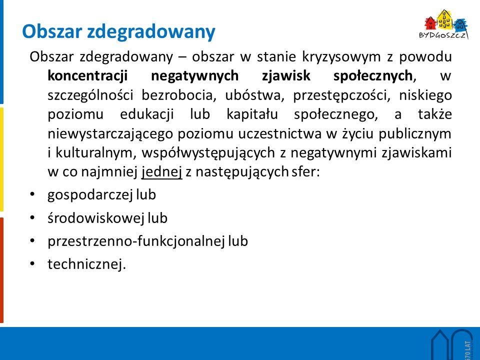 Wskaźniki stanu kryzysowego 5 wskaźników z listy wskaźników stanu kryzysowego w dużych miastach zgodnie z Zasadami programowania przedsięwzięć rewitalizacyjnych w celu ubiegania się o środki finansowe w ramach Regionalnego Programu Operacyjnego Województwa Kujawsko-Pomorskiego na lata 2014-2020: 3 wybrane wskaźniki dotyczą sfery społecznej, 1 wskaźnik dotyczy sfery gospodarczej, 1 wskaźnik dotyczy sfery środowiskowej.