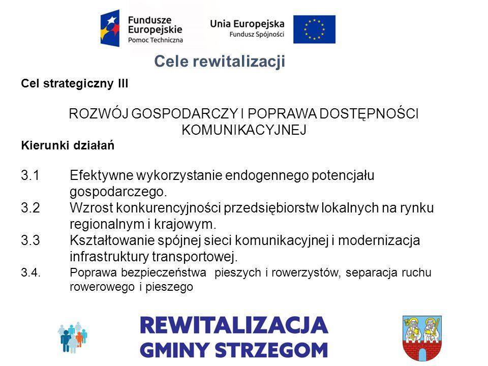 Cele rewitalizacji Cel strategiczny III ROZWÓJ GOSPODARCZY I POPRAWA DOSTĘPNOŚCI KOMUNIKACYJNEJ Kierunki działań 3.1 Efektywne wykorzystanie endogenne