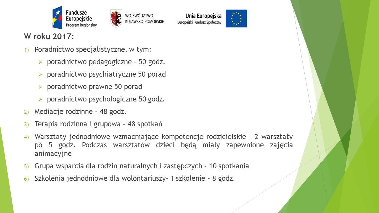 W roku 2017: 1) Poradnictwo specjalistyczne, w tym:  poradnictwo pedagogiczne – 50 godz.