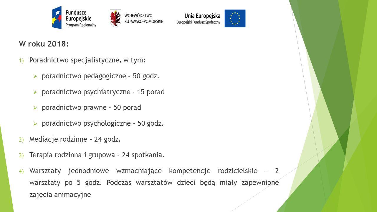 W roku 2018: 1) Poradnictwo specjalistyczne, w tym:  poradnictwo pedagogiczne – 50 godz.