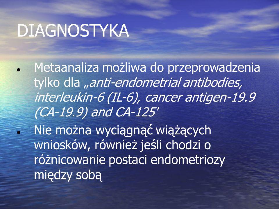 """DIAGNOSTYKA Metaanaliza możliwa do przeprowadzenia tylko dla """"anti-endometrial antibodies, interleukin-6 (IL-6), cancer antigen-19.9 (CA-19.9) and CA-125 Nie można wyciągnąć wiążących wniosków, również jeśli chodzi o różnicowanie postaci endometriozy między sobą"""