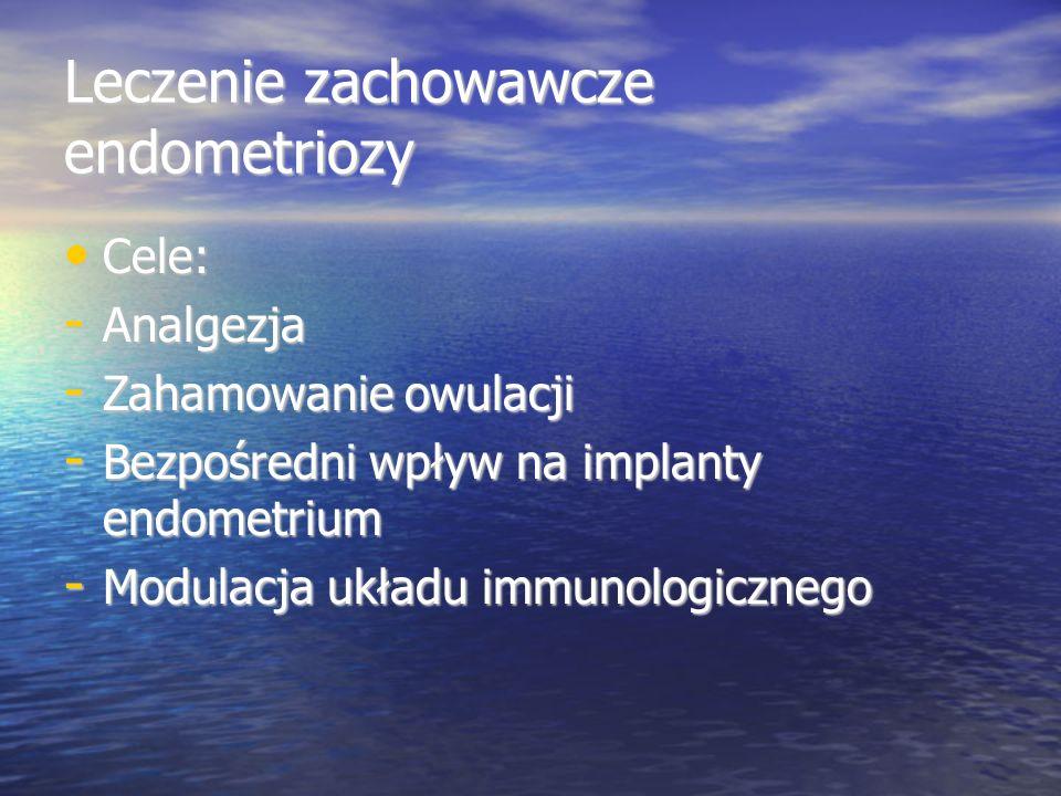 Leczenie zachowawcze endometriozy Cele: Cele: - Analgezja - Zahamowanie owulacji - Bezpośredni wpływ na implanty endometrium - Modulacja układu immunologicznego