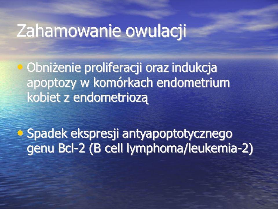 Zahamowanie owulacji Obniżenie proliferacji oraz indukcja apoptozy w komórkach endometrium kobiet z endometriozą Obniżenie proliferacji oraz indukcja apoptozy w komórkach endometrium kobiet z endometriozą Spadek ekspresji antyapoptotycznego genu Bcl-2 (B cell lymphoma/leukemia-2) Spadek ekspresji antyapoptotycznego genu Bcl-2 (B cell lymphoma/leukemia-2)