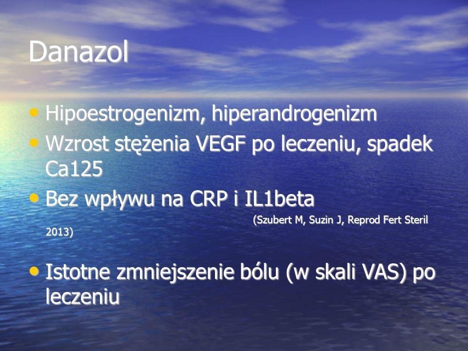 Danazol Hipoestrogenizm, hiperandrogenizm Hipoestrogenizm, hiperandrogenizm Wzrost stężenia VEGF po leczeniu, spadek Ca125 Wzrost stężenia VEGF po leczeniu, spadek Ca125 Bez wpływu na CRP i IL1beta Bez wpływu na CRP i IL1beta (Szubert M, Suzin J, Reprod Fert Steril 2013) (Szubert M, Suzin J, Reprod Fert Steril 2013) Istotne zmniejszenie bólu (w skali VAS) po leczeniu Istotne zmniejszenie bólu (w skali VAS) po leczeniu