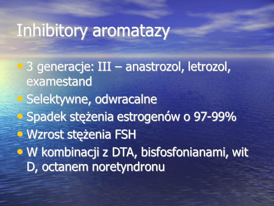 Inhibitory aromatazy 3 generacje: III – anastrozol, letrozol, examestand 3 generacje: III – anastrozol, letrozol, examestand Selektywne, odwracalne Selektywne, odwracalne Spadek stężenia estrogenów o 97-99% Spadek stężenia estrogenów o 97-99% Wzrost stężenia FSH Wzrost stężenia FSH W kombinacji z DTA, bisfosfonianami, wit D, octanem noretyndronu W kombinacji z DTA, bisfosfonianami, wit D, octanem noretyndronu