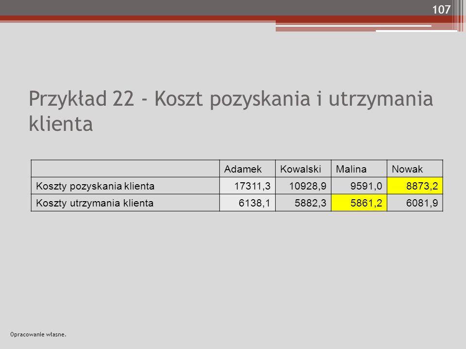 Przykład 22 - Koszt pozyskania i utrzymania klienta AdamekKowalskiMalinaNowak Koszty pozyskania klienta17311,310928,99591,08873,2 Koszty utrzymania klienta6138,15882,35861,26081,9 107 Opracowanie własne.