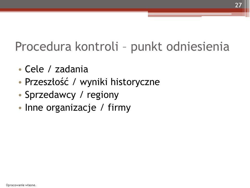 Procedura kontroli – punkt odniesienia Cele / zadania Przeszłość / wyniki historyczne Sprzedawcy / regiony Inne organizacje / firmy 27 Opracowanie własne.