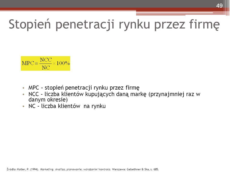 Stopień penetracji rynku przez firmę MPC – stopień penetracji rynku przez firmę NCC – liczba klientów kupujących daną markę (przynajmniej raz w danym okresie) NC – liczba klientów na rynku 49 Źródło: Kotler, P.