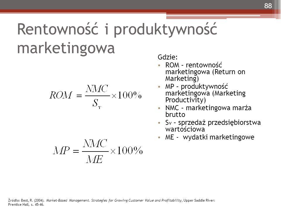 Rentowność i produktywność marketingowa Gdzie: ROM – rentowność marketingowa (Return on Marketing) MP – produktywność marketingowa (Marketing Productivity) NMC – marketingowa marża brutto S v – sprzedaż przedsiębiorstwa wartościowa ME - wydatki marketingowe 88 Źródło: Best, R.