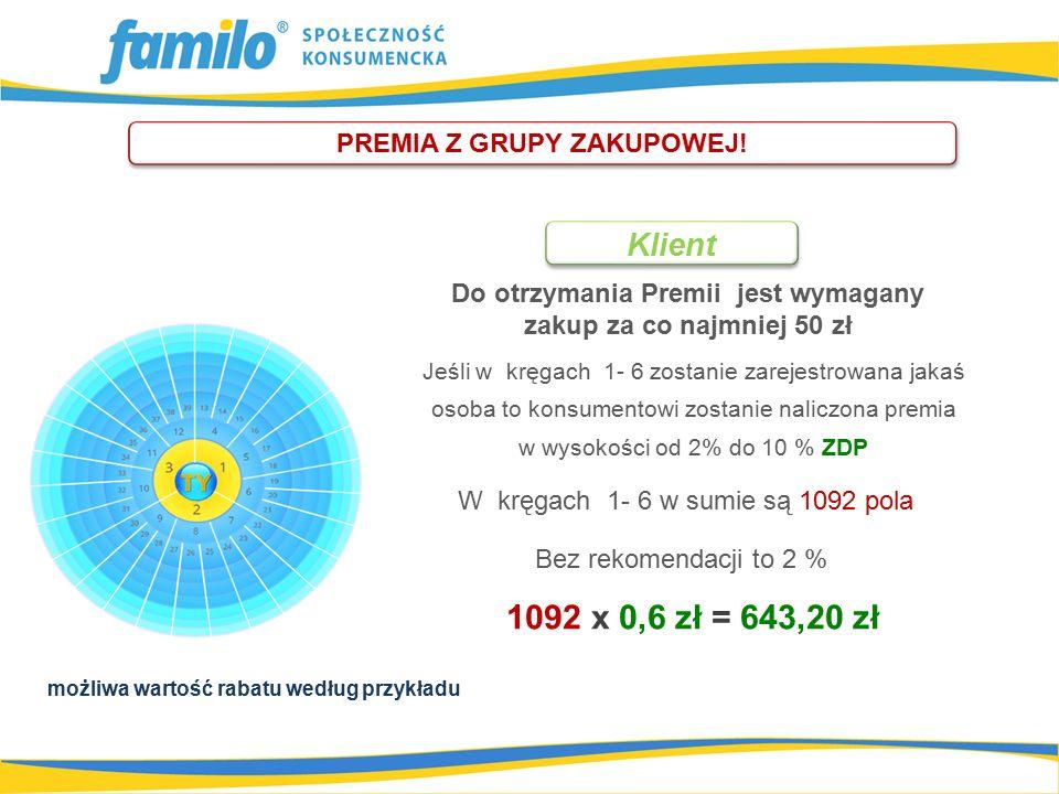 Jeśli w kręgach 1- 6 zostanie zarejestrowana jakaś osoba to konsumentowi zostanie naliczona premia w wysokości od 2% do 10 % ZDP 1092 x 0,6 zł = 643,20 zł PREMIA Z GRUPY ZAKUPOWEJ.