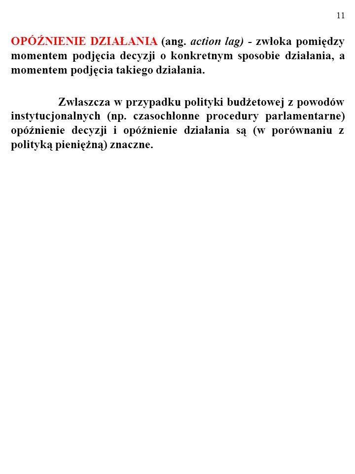 10 OPÓŹNIENIE DECYZJI (ang.