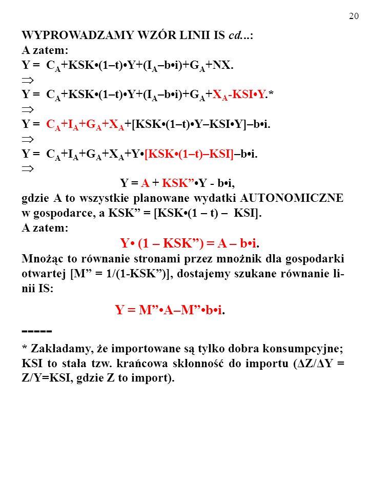 19 WYPROWADZAMY WZÓR LINII IS: AE PL = Y AE PL = C + I + G + NX.