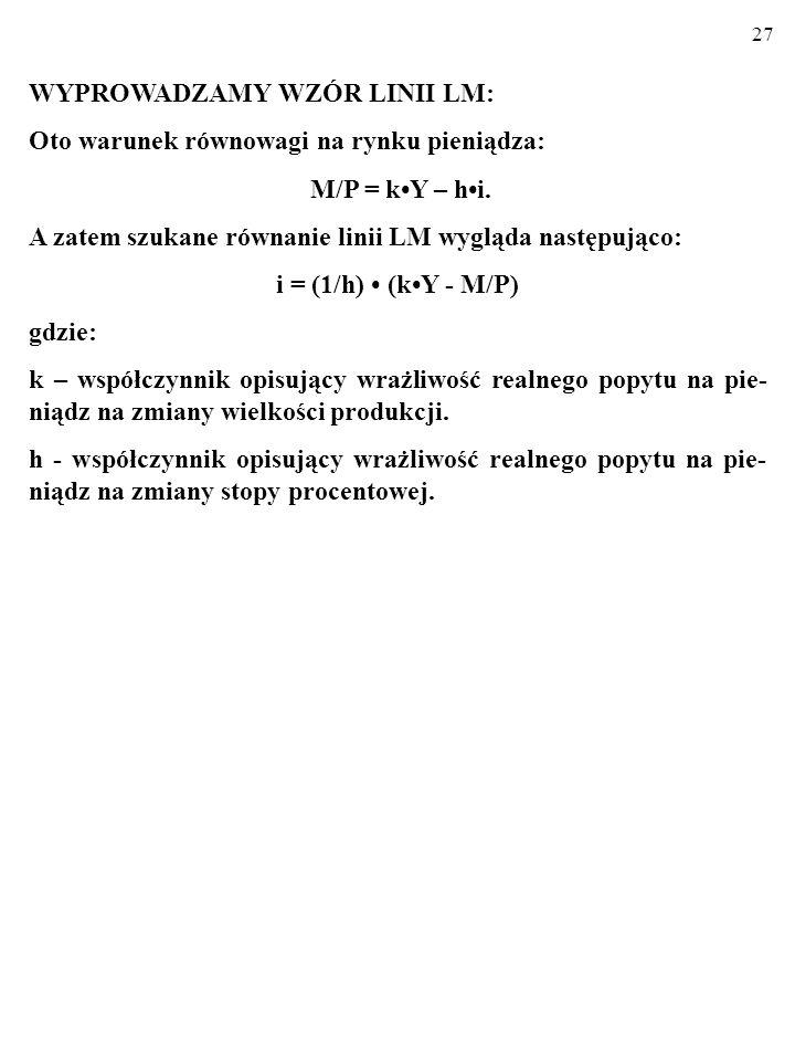 26 REALNA PODAŻ PIENIĄDZA: M S = M/P, gdzie: M – nominalna podaż pieniądza.